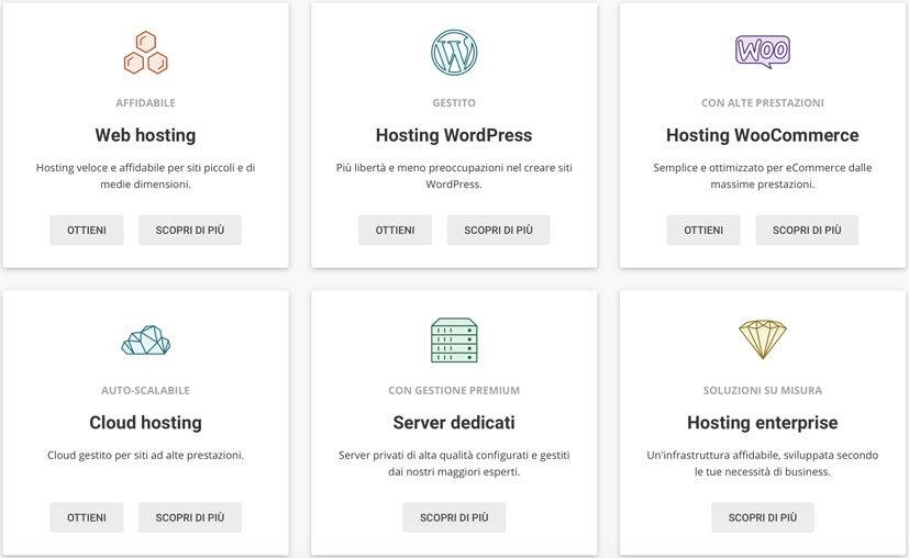 Come scegliere un hosting per WordPress in 8 punti
