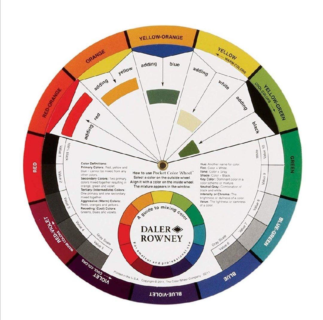 tavola dei colori primari