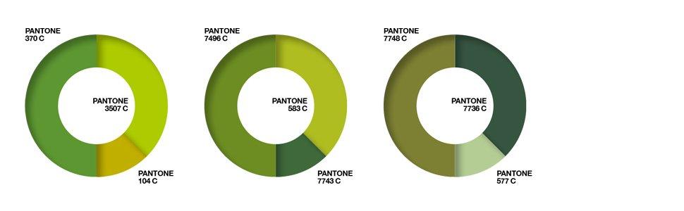 tavola dei colori primari secondari e complemantari